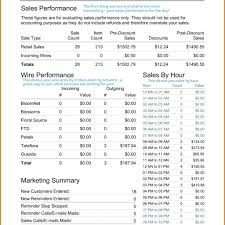 Daily Sales Template Excel Daily Sales Report Template Excel Free Activity Format Gas