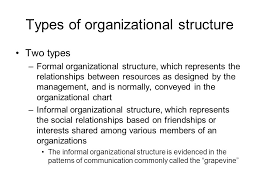 Types Of Organizational Chart In Management Organizational Structure Ppt Video Online Download
