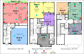 house wiring zones the wiring diagram new home build pre wire help needed avs forum home theater
