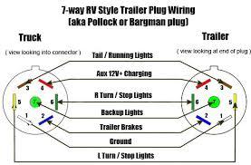 gm silverado 1500 lt 4x4 hi have a trailer brake question 7 Way Trailer Plug Wiring Diagram Gmc 7 Way Trailer Plug Wiring Diagram Gmc #62 7 Blade Trailer Wiring Diagram