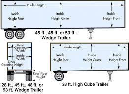 YRC Freight Truck Trailer Dimensions | YRC Freight - The Original ...