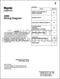 millenia wiring diagram manual pdf millenia image similiar 2000 mazda millenia repair manual keywords on millenia wiring diagram manual pdf