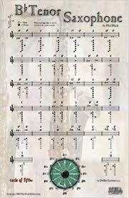 Tenor Sax Finger Chart Printable Instrumental Poster Series Tenor Saxophone Phil Black