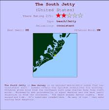 The South Jetty Surf Forecast And Surf Reports New Jersey Usa