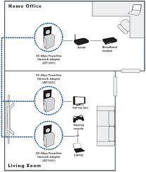 amazon com netgear 85mbps powerline network adapter kit view larger