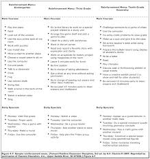 behavior list behavior modification in the classroom center for development and