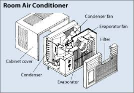 window air conditioner parts. Delighful Air Air Conditioner Parts Inside Window