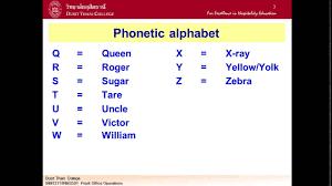 Spell hotel using the phonetic alphabet. Thailand Phonetic Alphabet For Hotels Youtube