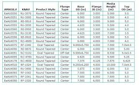 27 Qualified Sierra Oil Filter Cross Reference Chart