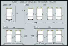 standard garage door sizes garage doors dimensions garage door garage doors sizes doors sizes the outrageous standard garage door sizes