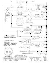 i have a 19 hp briggs and stratton twin cylinder craftsman lawn briggs wiring schematic Briggs Wiring Schematic #31