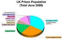 Religion And Crime Reduction Conservapedia