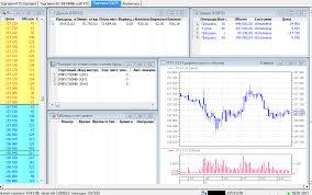 фьючерс на акции Газпрома Отчет клиента конец 2012 начало 2013