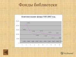 Презентация на тему Муниципальное Общеобразовательное Учреждение  9 Фонды библиотеки