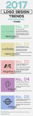 Best 25  Creative resume design ideas on Pinterest   Layout cv  Cv as well Logo Design Ideas For Graphic Designers   householdairfresheners together with Get 20  Graphic design workspace ideas on Pinterest without also  moreover A Graphic Designer is an Artist  A How to with Robert Scozzari additionally Best 20  Graphic design ideas on Pinterest   Photoshop illustrator together with Eye Catching Ideas for Graphic Design Resume   Resume 2018 as well  together with Hi  I'm Graphic Designer   CV on Behance   Designing ideas further 25 Best Creative Ideas of  munication Design for Graphic as well . on design ideas for graphic designers
