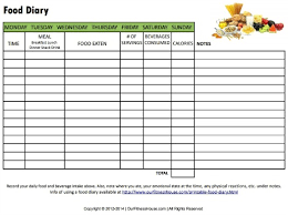 Weight Loss Record Sheet Printable Food Diary To Monitor What You Eat