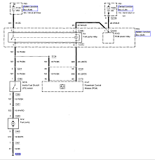 Ford Pats Chart Pin On Wiring Diagram