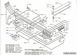 club car schematics wiring all about wiring diagram 1988 club car wiring diagram at Club Car Schematic Diagram