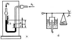 Реферат Технические основы метрологического обеспечения  Технические основы метрологического обеспечения