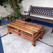 Modern Coffee Tables Made From Wooden Pallet  Pallet Wood ProjectsPallet Coffee Table For Sale