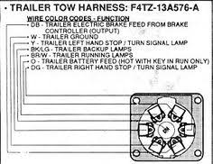 1973 airstream wiring diagram rally topics diy projects 1973 airstream wiring diagram click image for larger version 7 way ford female