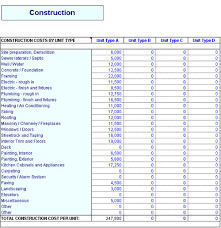 Commercial Construction Budget Template Commercial Construction Schedule Template Printable