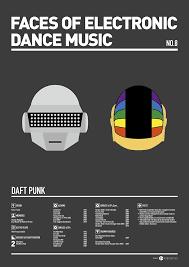 House Music Charts 2007 Rhinobytes Co Uk Faces Of Electronic Dance Music No 8
