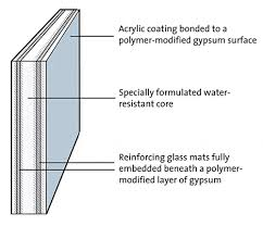 exterior wall sheathing options the