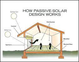unique passive solar house plans for passive solar house plans solar home plans passive solar house