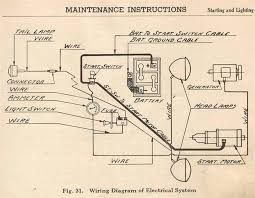 case sc wiring diagram yesterday's tractors 6 Volt Positive Ground Wiring Diagram here's one that i found in an older post on this forum ih cub 6 volt positive ground wiring diagram