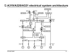 what type of a voltage system is used in aircrafts quora electrical schematic of an airbus a320 aircraft