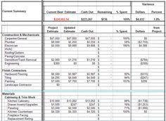 Bathroom tile estimator | ideas | Pinterest | Remodeling costs ...