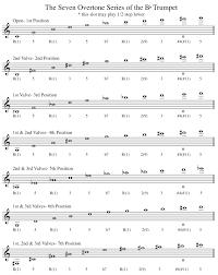 Bb Trumpet Fingering Chart And Overtone Series Bob Gillis