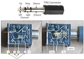 3 5 mm stereo wiring diagram 3 5 image wiring diagram 3 5 mm female jack wiring diagram linkinx com on 3 5 mm stereo wiring diagram