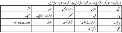 Diabetes Diet Chart In Urdu Language Diet Plan For Diabetes Patients In Urdu Masti4u Entertainment
