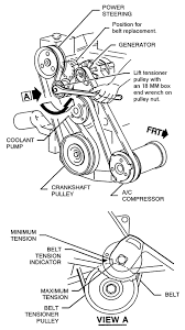 93 buick lesabre fuse box wiring diagram and fuse box 92 Honda Accord Fuse Box 3 8 buick belt diagram 92 on 93 buick lesabre fuse box 92 honda accord fuse box diagram