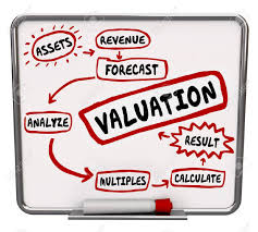 Net Worth Of Business Valuation Formula Calculating Company Or Business Net Worth Or