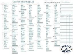 Shopping List Price Calculator Grocery List Estimator Under Fontanacountryinn Com