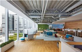 Office Design Inspiration Ideas Office Futures The Office Design Trends Of 2020 And Beyond