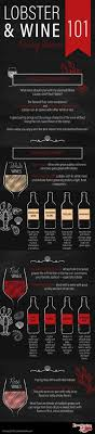 Pairing Good Lobster and Good Wine: What Works and What Doesn't -