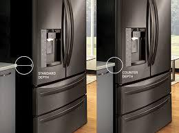 Kitchen countertop depth Standard An Indepth Look At Counterdepth Refrigerators Lg Lg Counterdepth Refrigerators Builtin Look For Your Kitchen Lg Usa