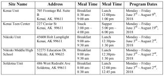 Diet Chart For 9 Year Girl Boys And Girls Club Continue Summer Food Service Program