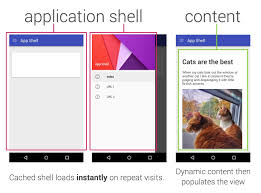 Instant Loading Web Apps with an Application Shell Architecture ...