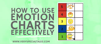 Emotion Chart For Kids How To Use A Feelings Thermometer Effectively Emotions