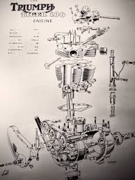 the tiger t engine the art of triumph the o the tiger t100 engine