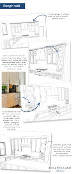 Kitchen Planning Renovation Update Its Time To Plan My Kitchen