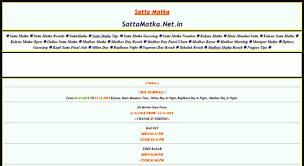 Access Sattamatka Net In Madhur Matka Madhur Bazar