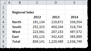Percentage In Excel Chart How To Show Percentages In Stacked Bar And Column Charts In