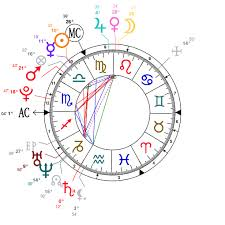 Astrology And Natal Chart Of Leigh Anne Pinnock Born On