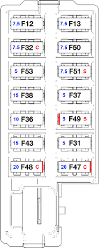 2012 fiat 500 fuse diagram 2012 image wiring diagram fiat 500 fuse box uk fiat wiring diagrams online on 2012 fiat 500 fuse diagram